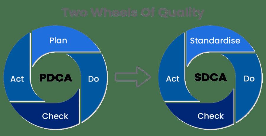 QC2 Infographic